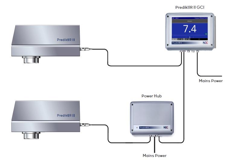 On-line coat-weight Measurement Gauge